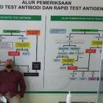 Jajaran KPU Jalani Swab Test Covid-19