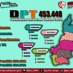 Simak Jumlah Pemilih, dan TPS di Empat Kabupaten