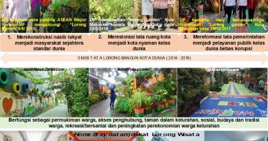 Lima Ribu Lorong Wisata Makassar (2)